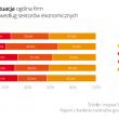 Małe firmy i przedsiębiorstwa w 2014. Badanie na temat nastrojów gospodarczych wśród mikro i małych firm w Polsce