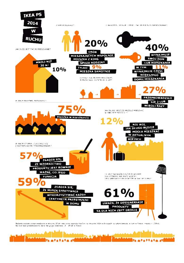 Badania_infografika_01-001-2014-05-22 _ 16_29_14-80
