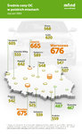 Średnie ceny OC w miastach.jpg